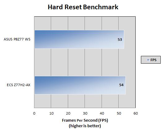 hard-reset-0.png