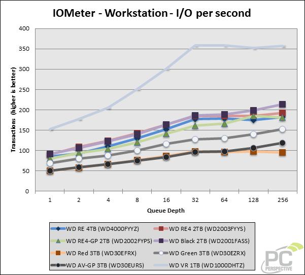 iometer-ios-workstation-0.png