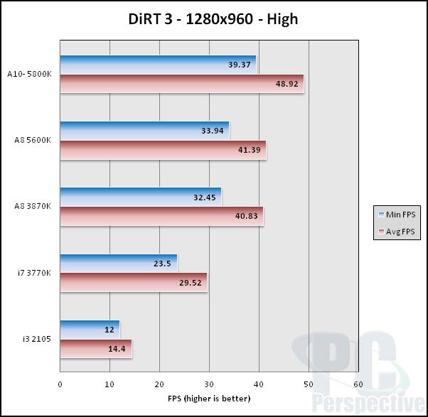 dirt3-1280.png