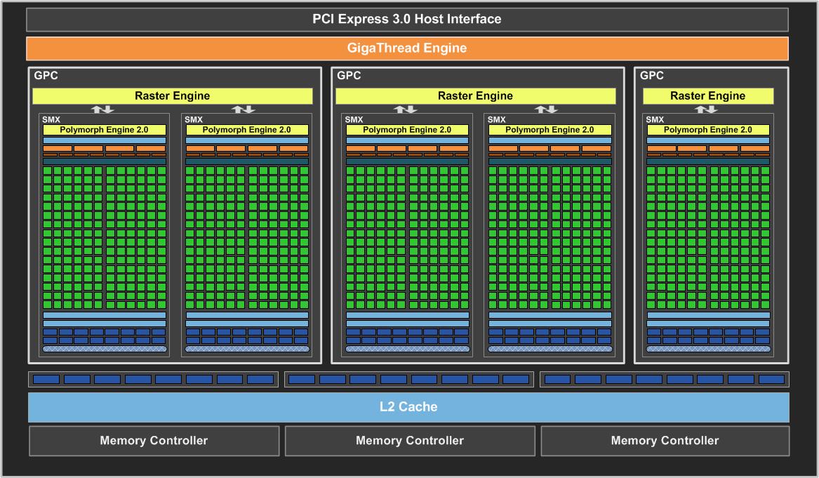geforce-gtx-660-block-diagram-final.png