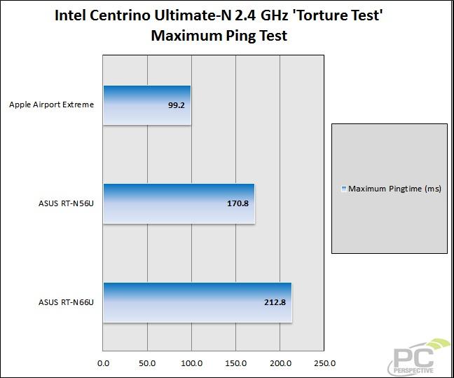 73-wifitest-tt-intelcent-24g-ping2.jpg