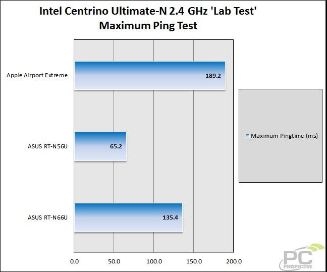 40-wifitest-lab-intel24gh-ping2.jpg