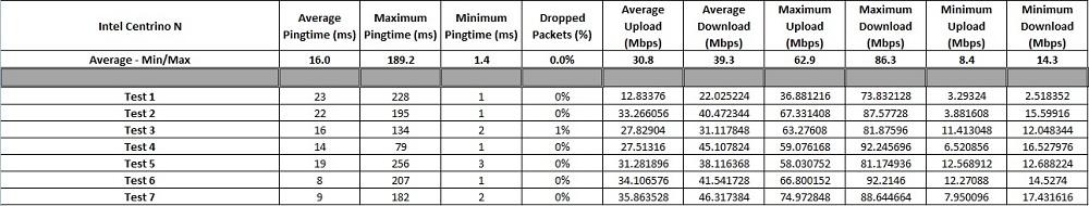 27-test-spreadsheet.jpg