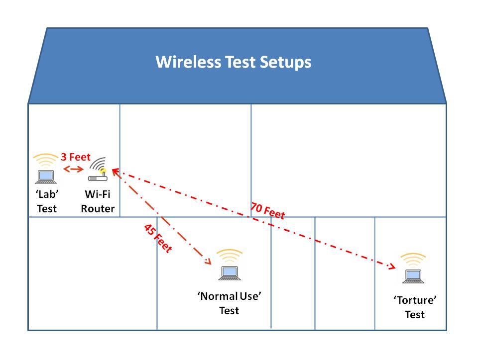 28-house-test-setups.jpg