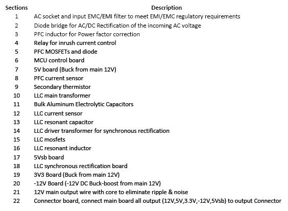 15f-component-diagram-labels.jpg