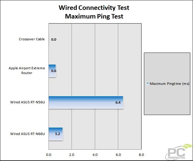31-wiretest-ping2.jpg