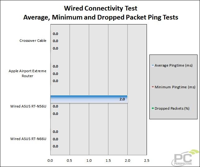 30-wiretest-ping1.jpg