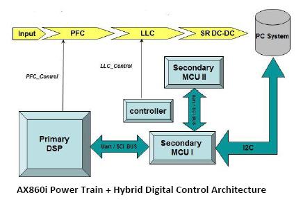 17-power-train-diagram.jpg