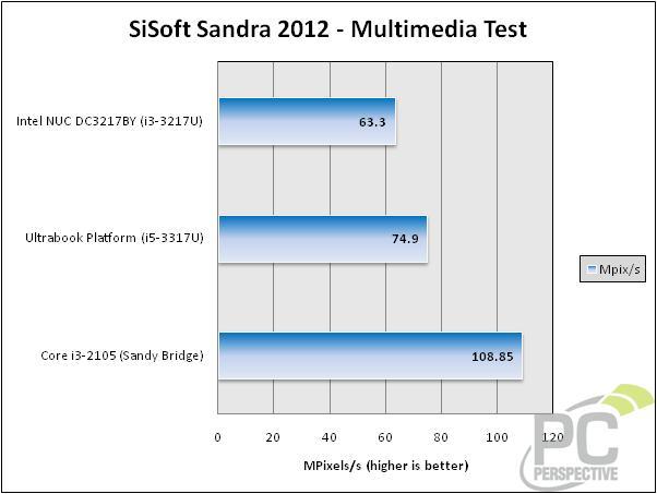 sisoft-multimedia.jpg
