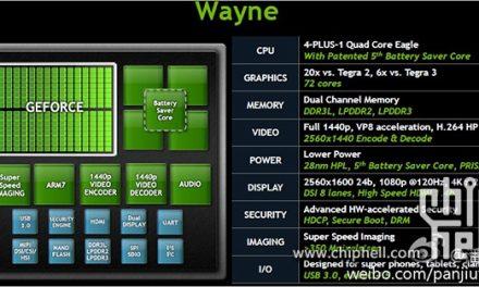 NVIDIA Tegra 4 Details Revealed By Leaked Slide