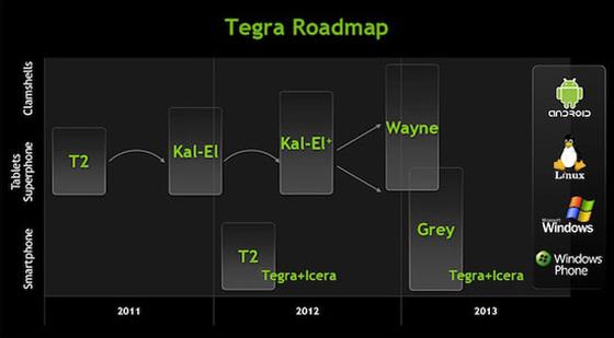NVIDIA Tegra 4 Details Revealed By Leaked Slide - Mobile  1