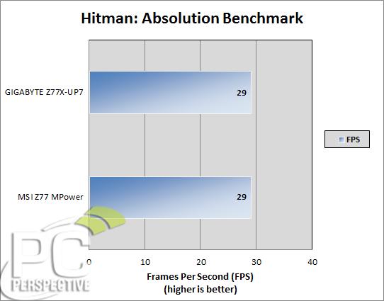 hitman-abs.png