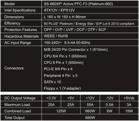 6a-660w-specs-table.jpg