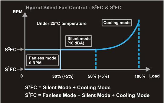 12b-fan-control-graph.jpg