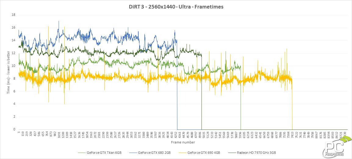 d3-25x14-frametimes.png