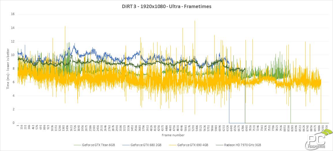 d3-19x10-frametimes.png