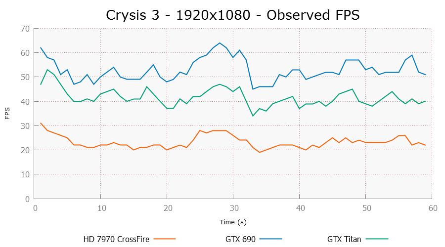 crysis3-1920x1080-ofps-1.png