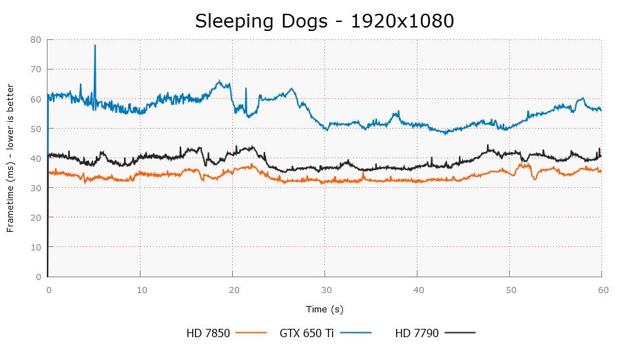 sleepingdogs-1920x1080-plot.png