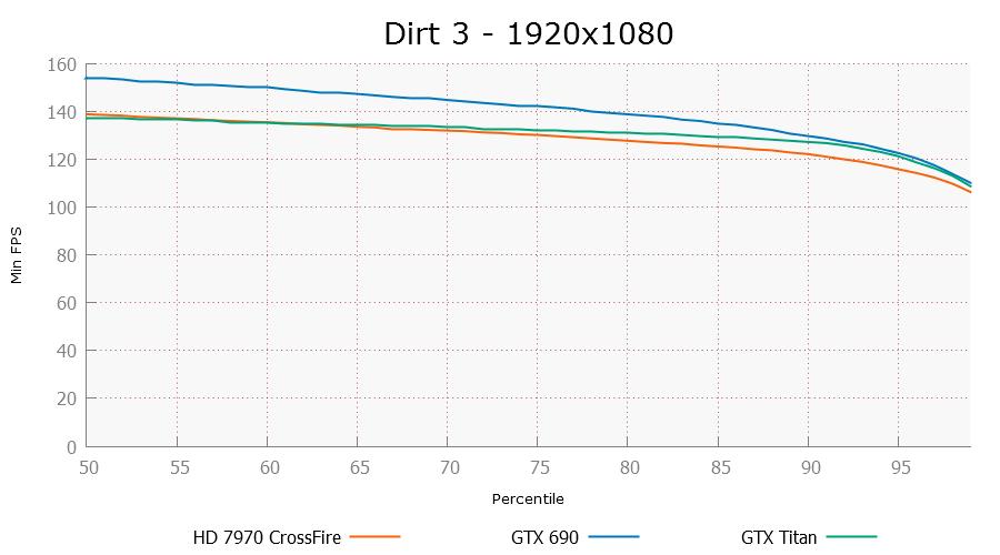 dirt3-1920x1080-per-0.png