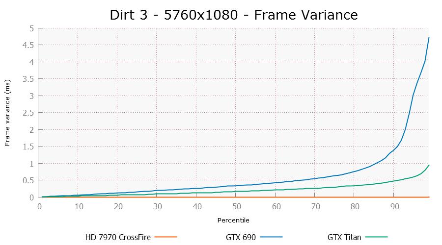 dirt3-5760x1080-stut-0.png