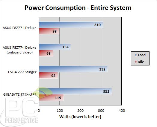 pwr-consumption.png