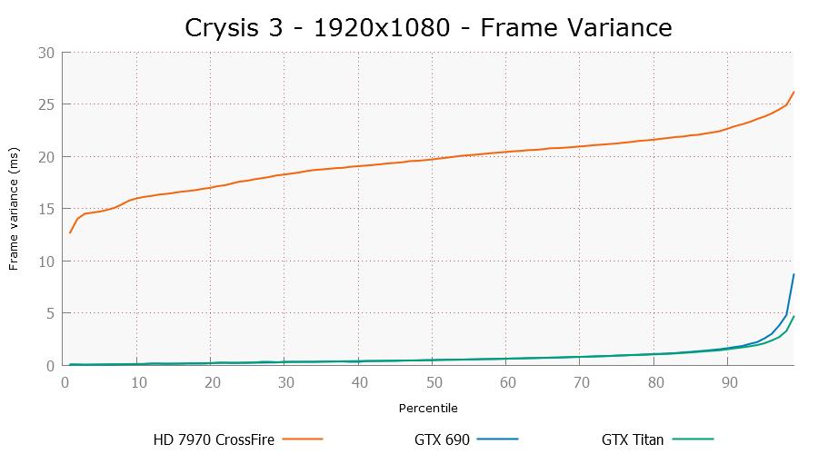 crysis3-1920x1080-stut-3.png