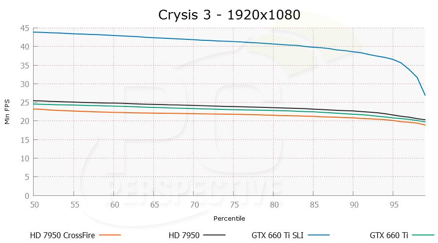 crysis3-1920x1080-per.png