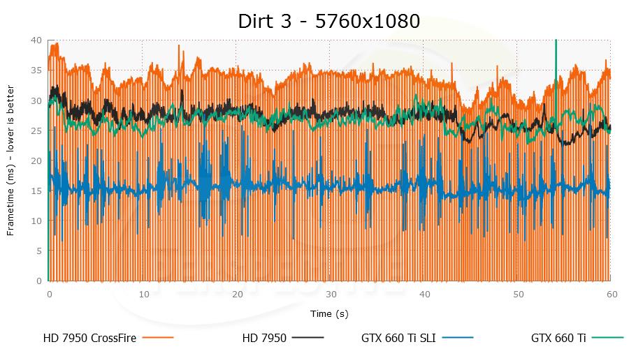 dirt3-5760x1080-plot.png