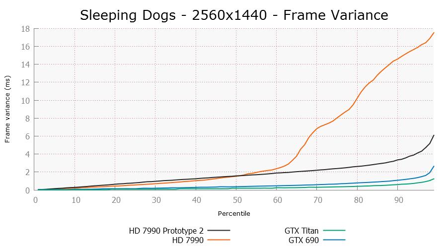 sleepingdogs-2560x1440-stut.png