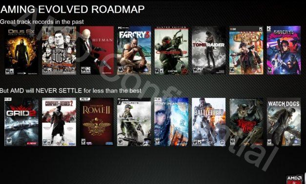 Upcoming Never Settle Bundle Games Leaked
