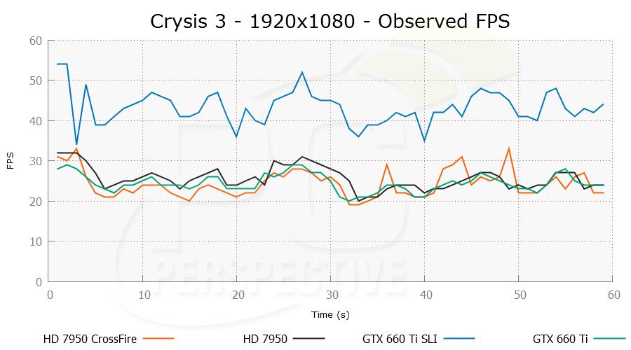 crysis3-1920x1080-ofps.png
