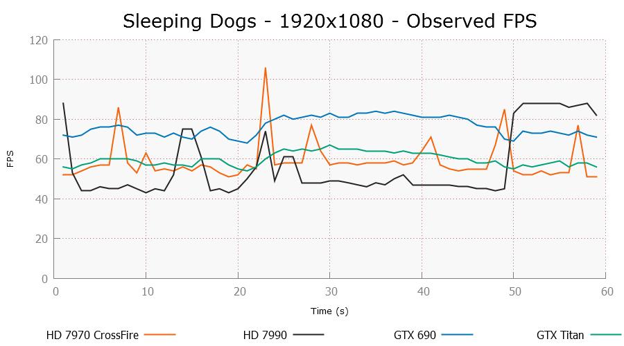 sleepingdogs-1920x1080-ofps.png
