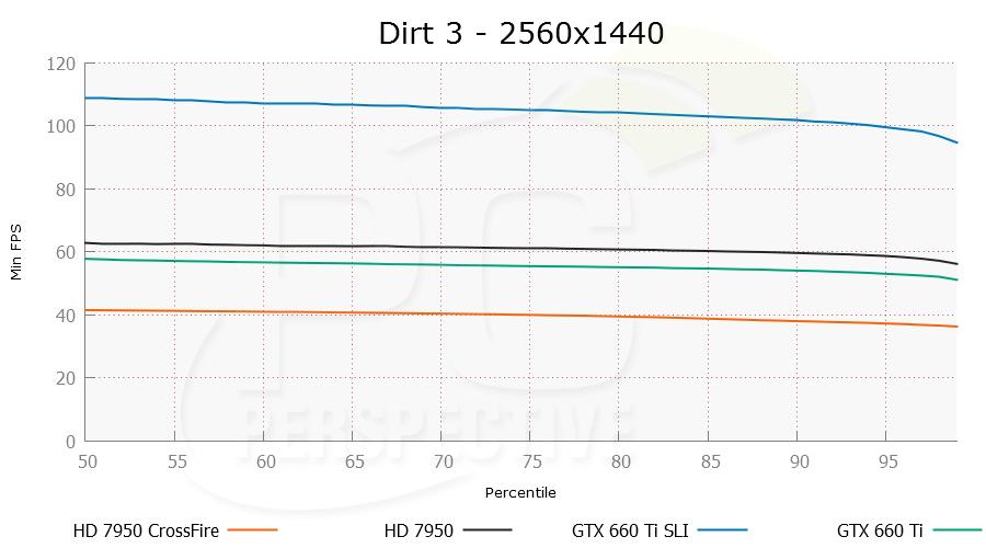 dirt3-2560x1440-per.png