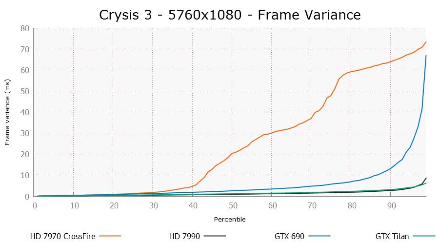 crysis3-5760x1080-stut.png