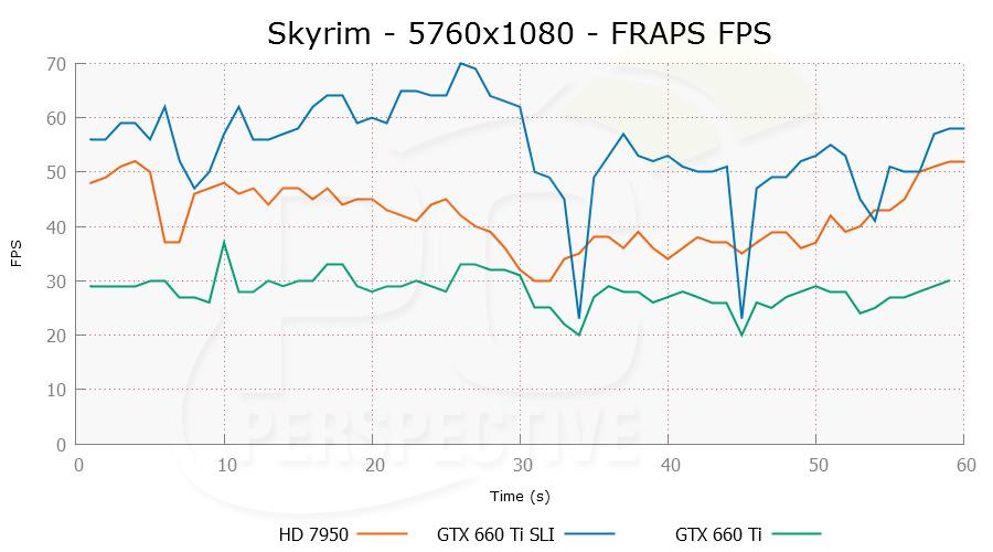 skyrim-5760x1080-frapsfps.png