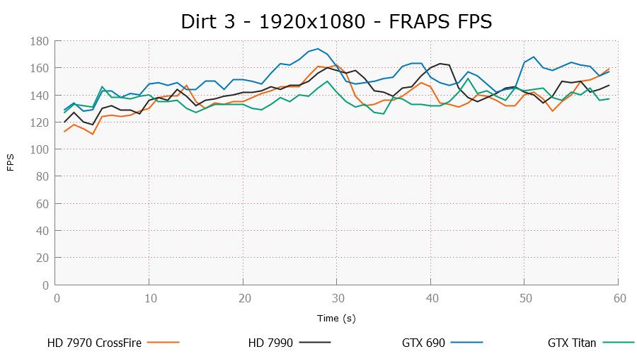 dirt3-1920x1080-frapsfps-0.png