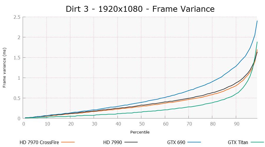 dirt3-1920x1080-stut-0.png