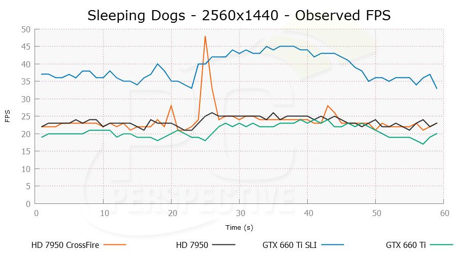 sleepingdogs-2560x1440-ofps.png