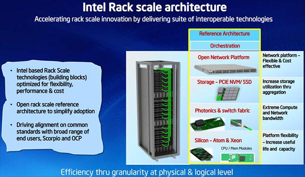 Intel Racks up another IDF Keynote