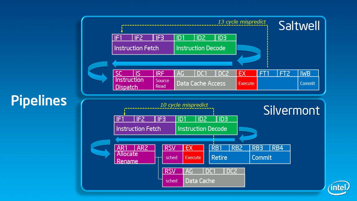 silvermont20.jpg