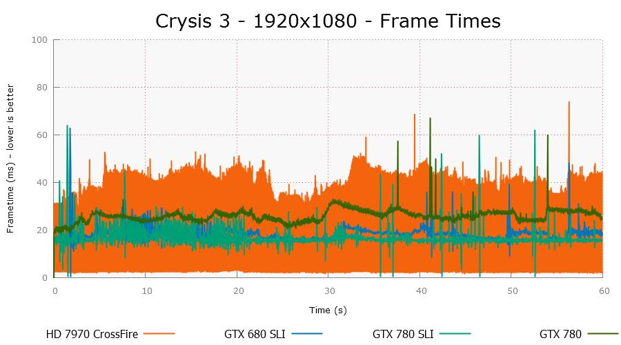 crysis3-1920x1080-plot-0.png