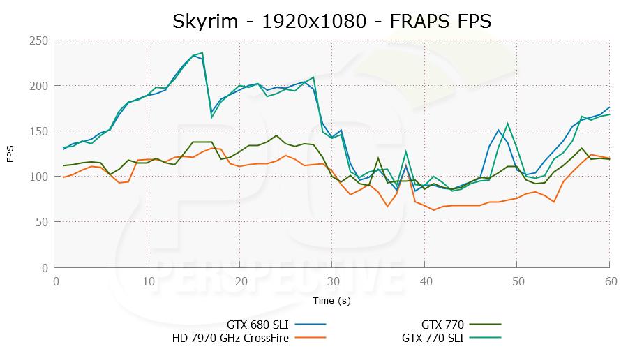 skyrim-1920x1080-frapsfps-0.png