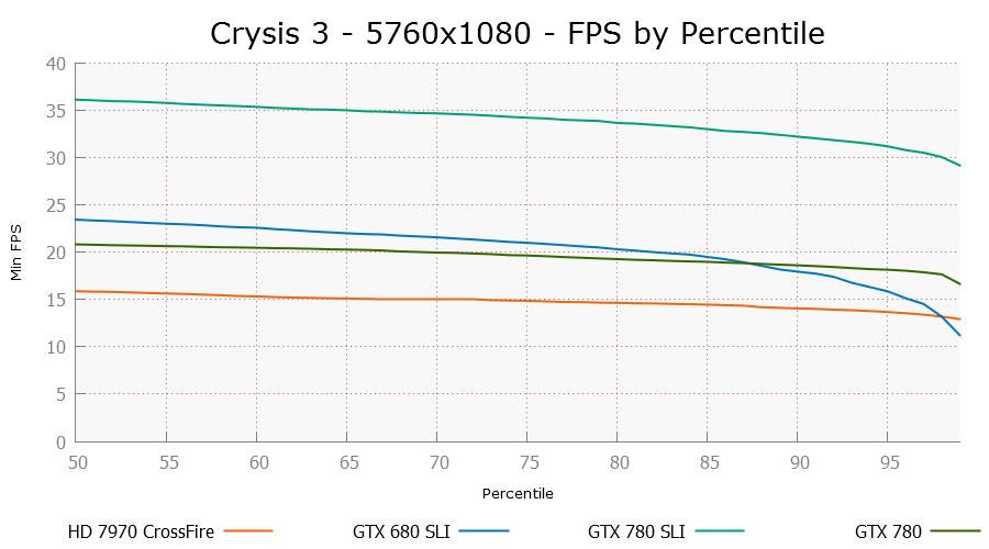 crysis3-5760x1080-per-0.png