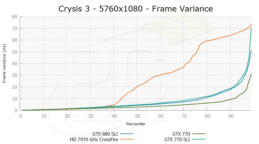 crysis3-5760x1080-stut-0.png