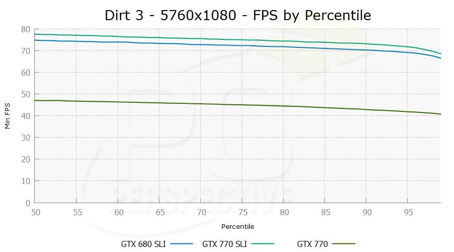 dirt3-5760x1080-per-0.png