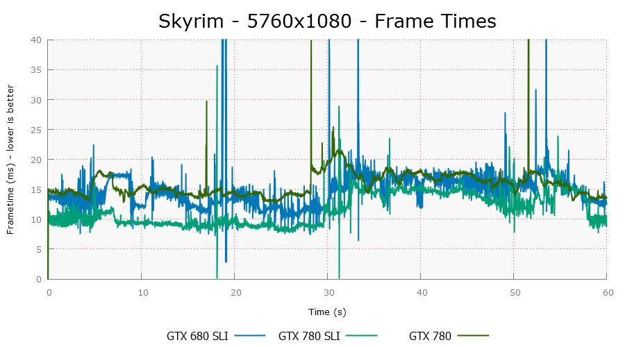 skyrim-5760x1080-plot-0.png