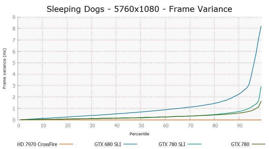 sleepingdogs-5760x1080-stut-0.png