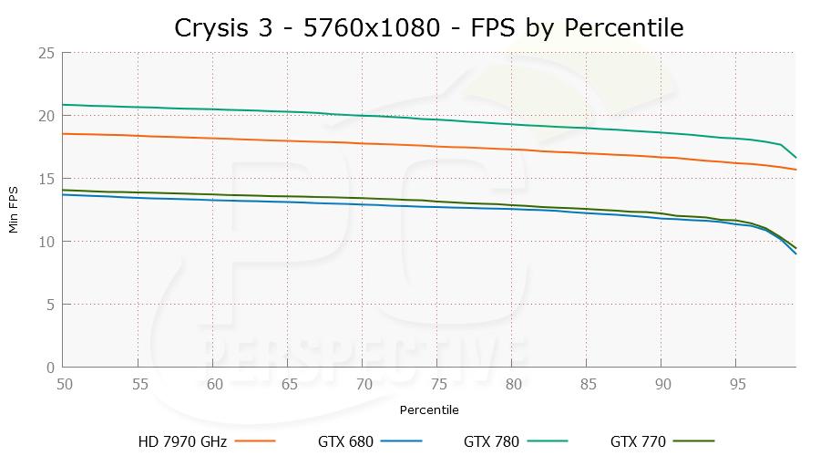 crysis3-5760x1080-per.png