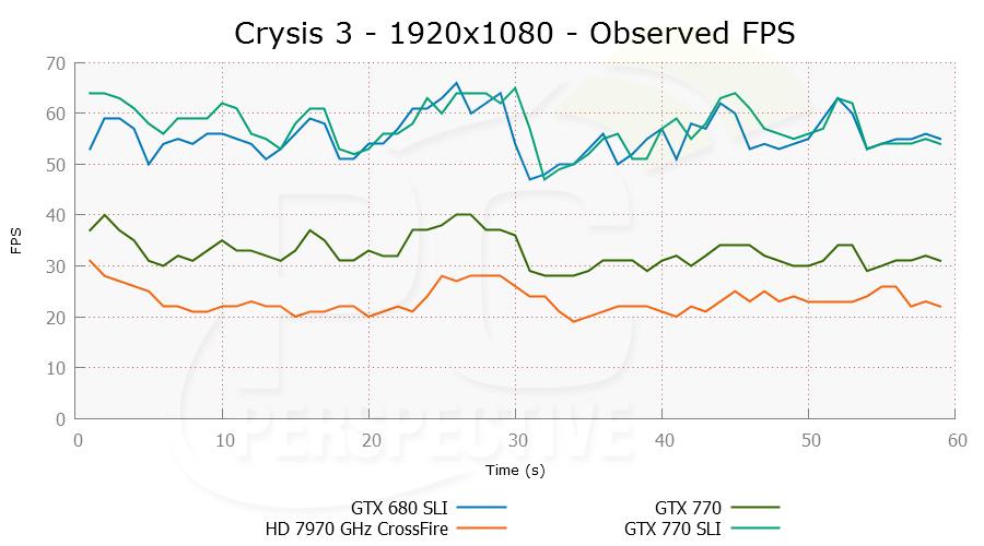 crysis3-1920x1080-ofps-0.png