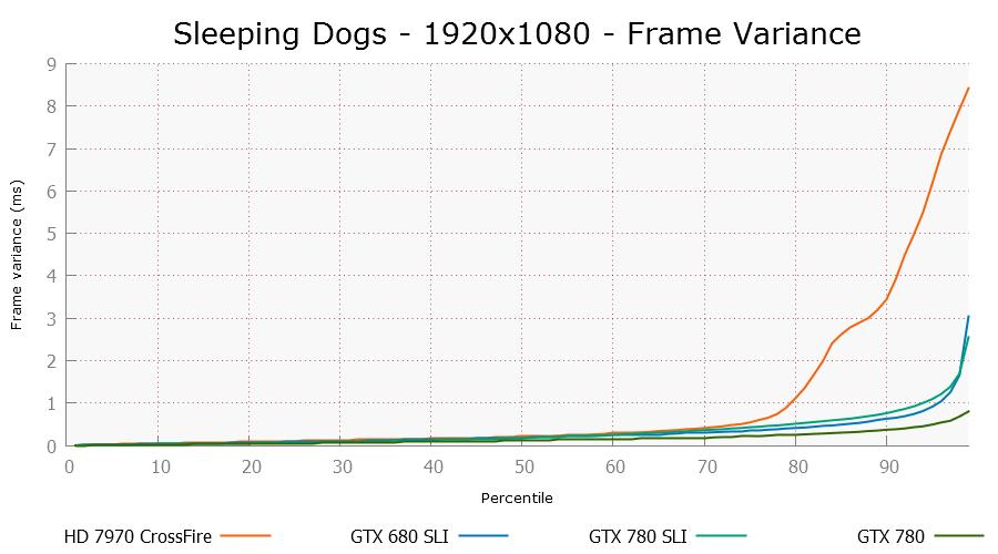 sleepingdogs-1920x1080-stut-0.png